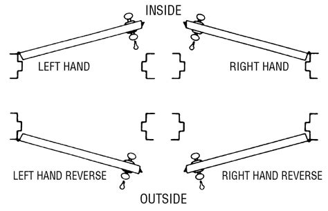 right hand reverse door swing door handing diagram wiring diagram schemes