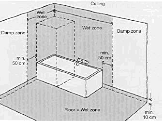 bathroom leaking into kitchen bathroom kitchen waterproofing waterproofing contractor company in uae anwar al