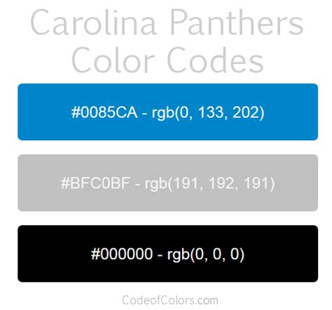 what color is a panther carolina panthers colors hex and rgb color codes