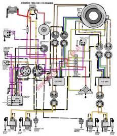 diagrama evinrude johnson 80 81 v4