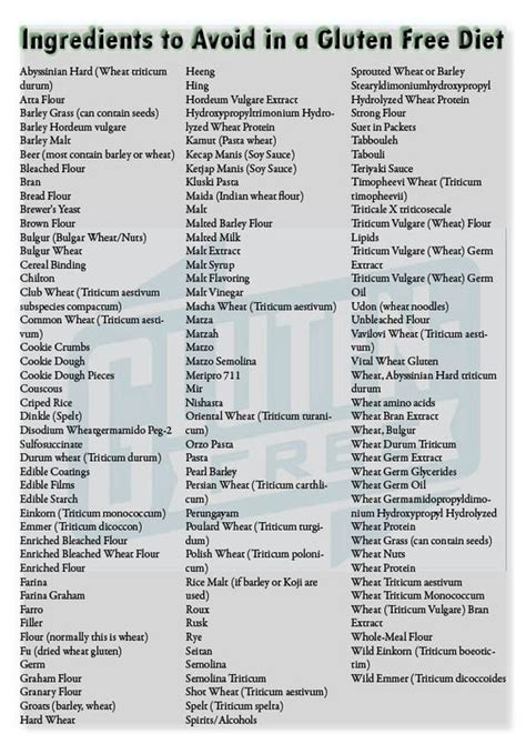 printable gluten free grocery list this is a list of ingredients that i have put together