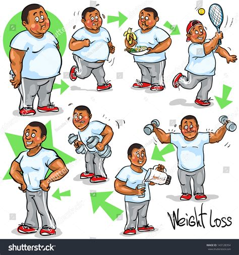 weight management program names before after weight loss program stock vector
