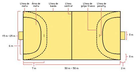 futbol de sala reglas cuaderno virtual ed fisica reglas de futbol de salon