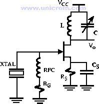 oscilacion resonante oscilador de cristal resonante en serie y paralelo