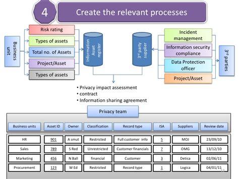 enterprise risk management template formsaua info risk management template shatterlion info