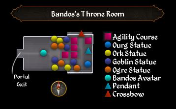 bandos s throne room the runescape wiki