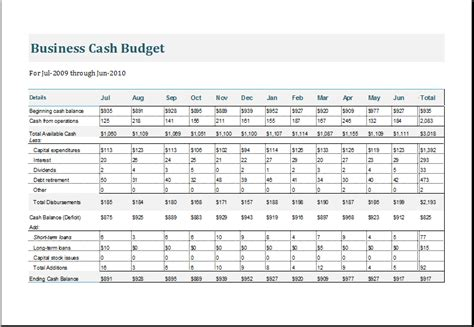 business cash budget template download at http www