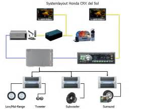 car stereo wiring diagram 5 channel amp get free image