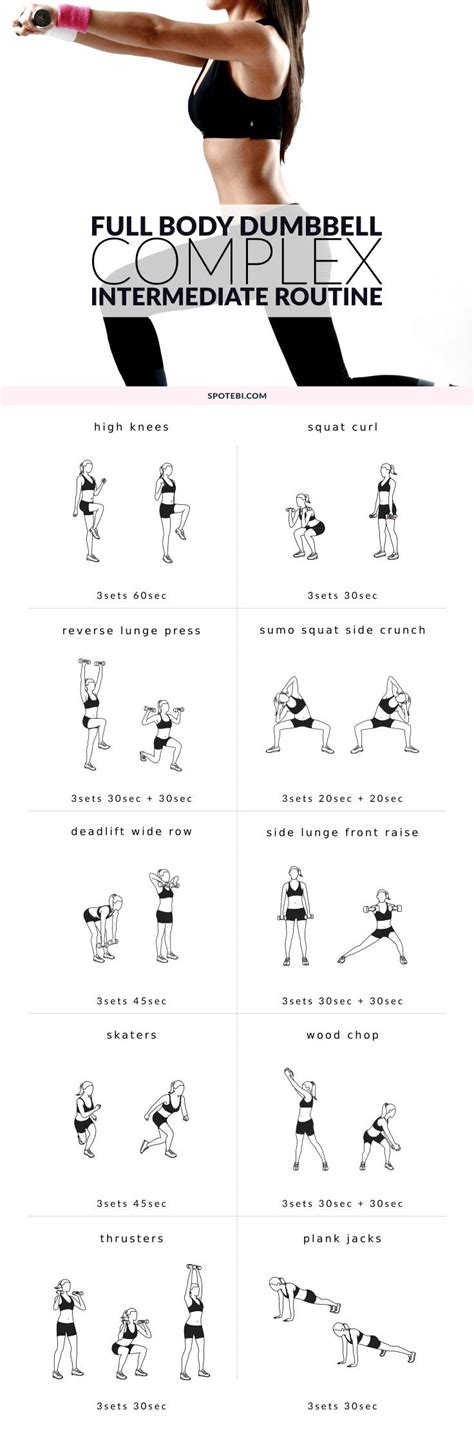 best dumbbell workout routine dumbbell workout routine at home eoua