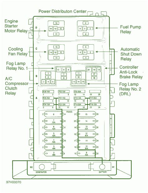 1999 jeep power distribution fuse box diagram