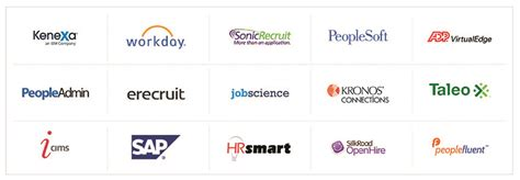 Truescreen Background Check Can Truescreen Integrate With Our Hrms Or Applicant Tracking System