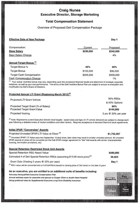 Employment Agreement Dell Inc And Craig Nunes Sle Contracts And Business Forms Executive Director Contract Template