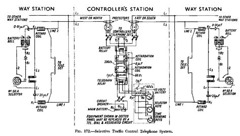 Control Telephone Systems Stc