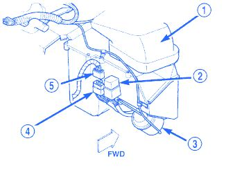 jeep wrangler  passenger compartment electrical circuit wiring diagram carfusebox