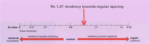 point pattern analysis nearest neighbor nearest neighbor ib geography