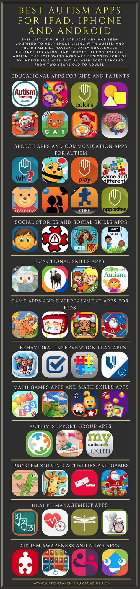 best apps for android best autism apps for iphone and android ultimate guide