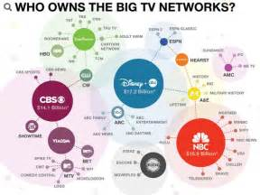 Who Owns Company Imagery And Culture Sp2013 Post 3