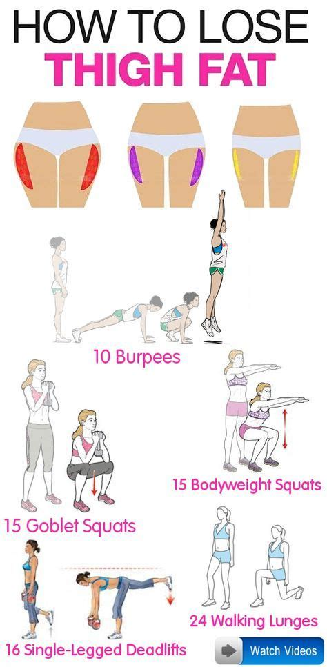 best 25 lose thigh ideas on glute