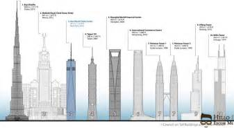 Trump Chicago Floor Plans tallest buildings in the world