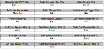 2003 toyota land cruiser car stereo wiring diagram radiobuzz48