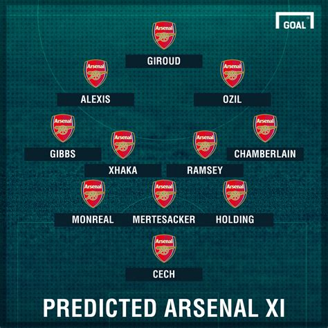 arsenal xi arsenal team news injuries suspensions and line up vs