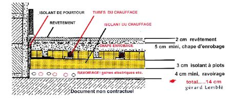 Vide Sanitaire Obligatoire Rt 2012 4694 by Installation Climatisation Gainable Epaisseur Isolation