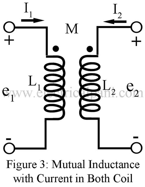 mutually coupled inductors in parallel dot convention inductor in series and parallel electronics tutorials