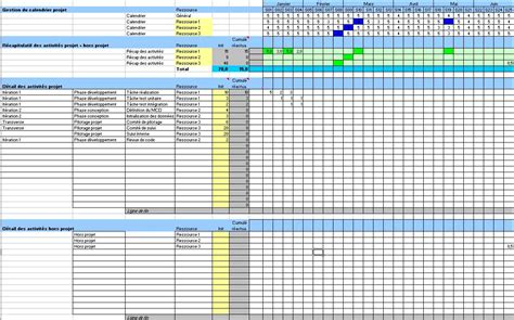 excel planning template for project management plannings