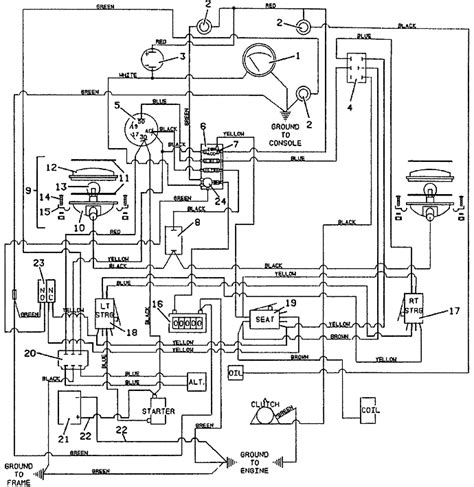 dixie chopper parts diagram dixie chopper wiring harness 28 wiring diagram images