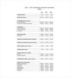 Independent Film Budget Template 9 Film Movie Budget Templates Free Sample Example