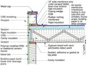 flat roof section flat roof systems stormdamagerepairmn s blog
