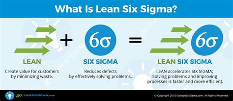 lean six sigma for how improvement experts can help in need and help improve the environment books what is lean six sigma goleansixsigma
