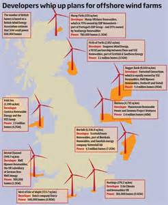 map uk wind farms uk government proposes term offshore wind energy