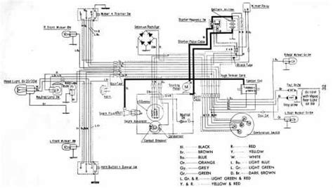 wiring diagram honda dax image collections wiring