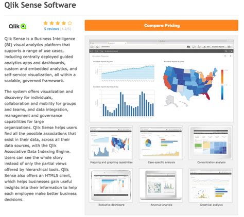best visualization software what data visualization software is better tableau or