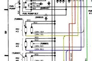 nissan forklift alternator wiring forklift free printable wiring diagrams