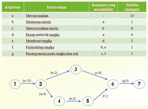 Metode Optimasi lainfo21 materi kuliah optimasi