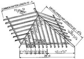 Difference Between Hip And Gable Roof Just A Few Examples Of What The Jobber 6 Can Do For You