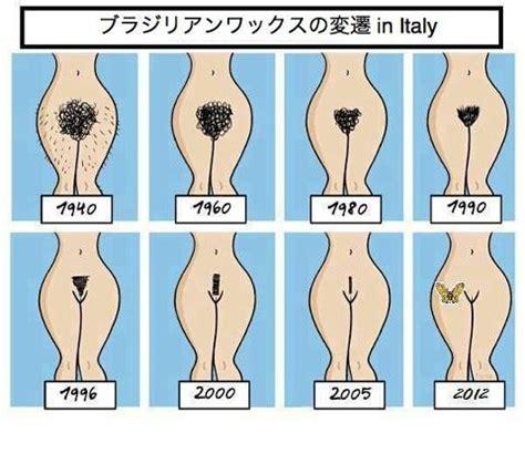80 pubic hair 福井県敦賀市のブラジリアンワックス novak アンダーヘアにもトレンドあり