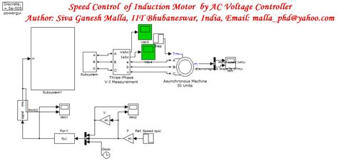 induction motor speed controller induction motor controlled by ac voltage controller file exchange matlab central