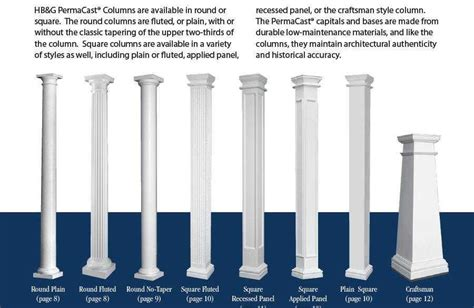 decorative columns home depot covering porch lodebearing iron out of date posts the