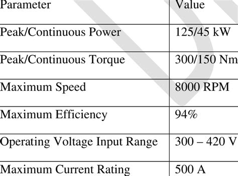 electric motor specs electric motor specifications table