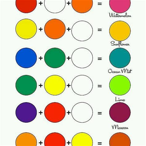 who else wants to learn about what colors mix to make