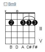 Chord gitar olan hitam man is an mp3 free download