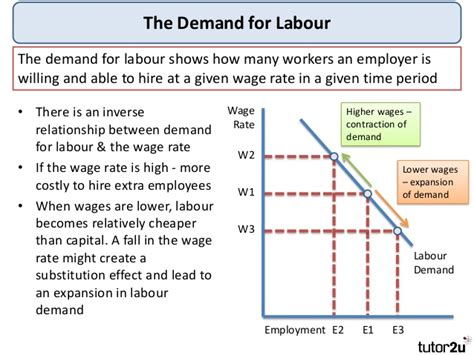 Global Competition And The Labour Market tutor2u labour market economics