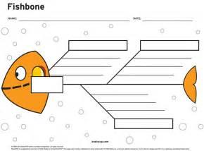 cause and effect fishbone graphic organizer brainpop