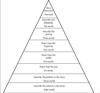 biography pyramid graphic organizer comprehension story pyramid worksheets activities and