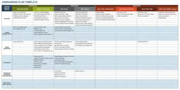 Onboarding Checklist Template by Free Onboarding Checklists And Templates Smartsheet