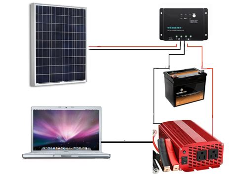 solar generator wiring diagram how to build a solar