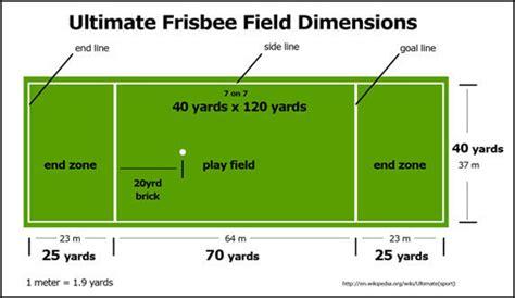 ultimate frisbee layout d 10 simple rules belleville ultimate disc association